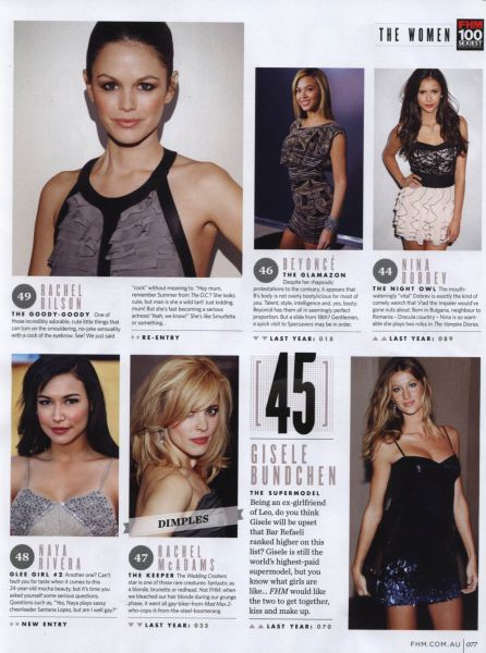 Top Sexy Ladies According to FHM