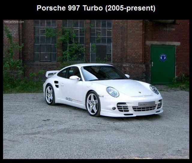 Porsches Evolution