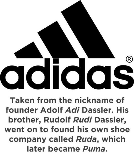 The Way That Some Big Companies Were Named