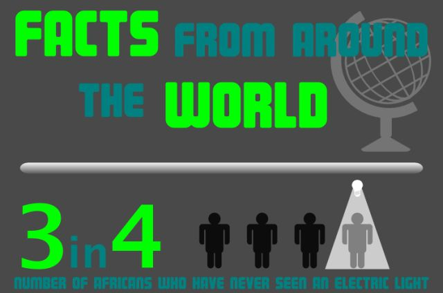 10 Facts from around the World