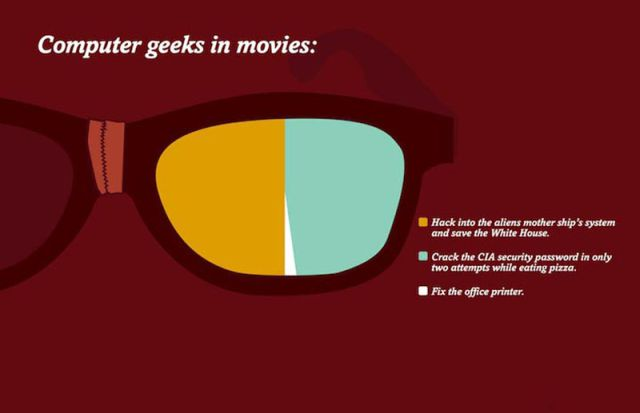 Funny Movie Truths in Poster Form