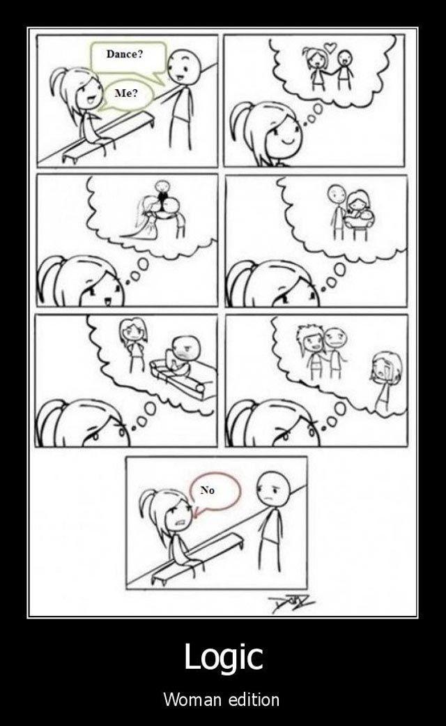Logic of Women