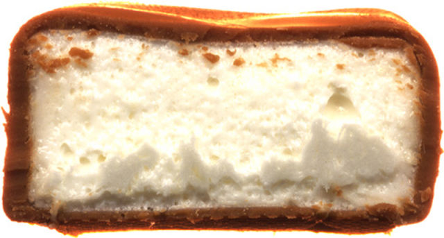 The Inside of a Candy Bar