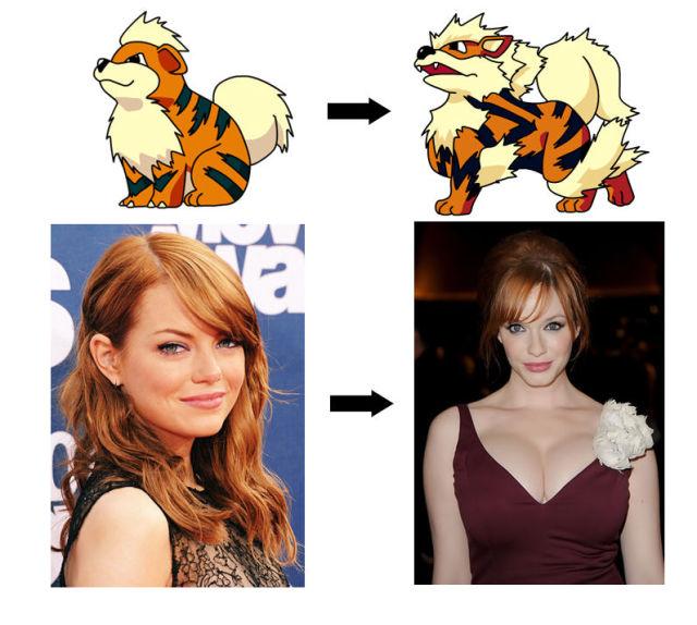 The Evolution of Celebrities