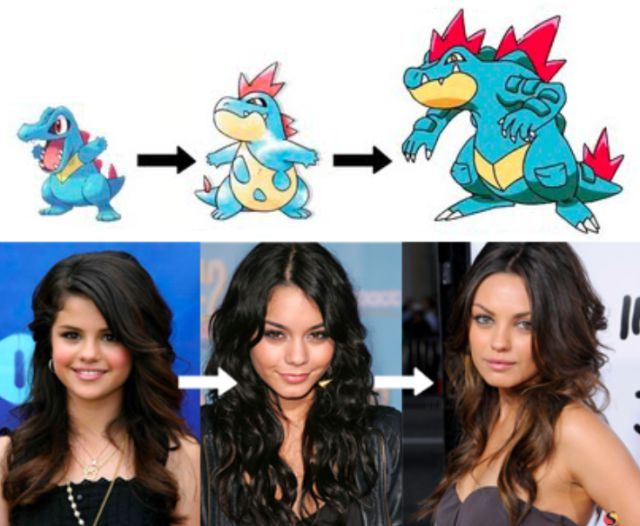 The Evolution of Celebrities