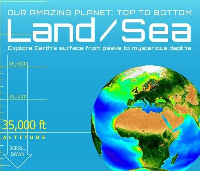 Amazing Facts about Our Planet