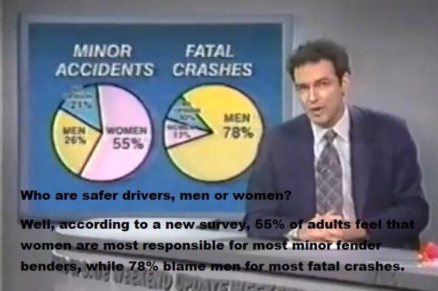 Funny Women Drivers Joke