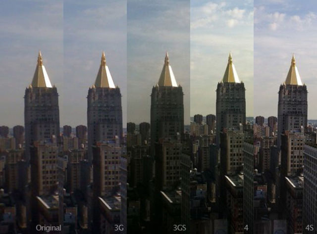 The Amazing Evolution of the iPhone Camera
