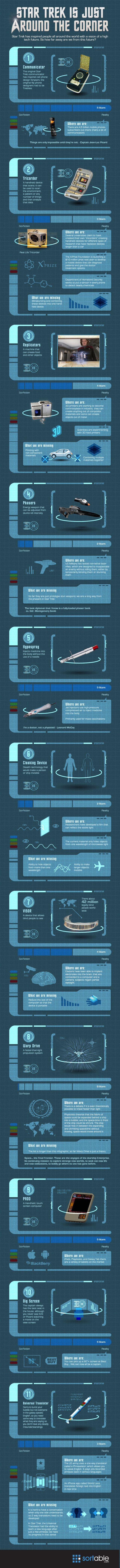 Interesting Star Trek Infographic