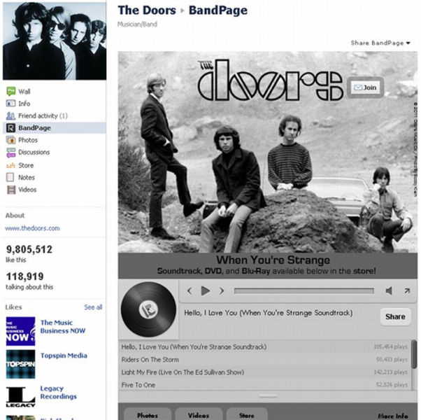 Cool Examples of Fan Pages on Facebook