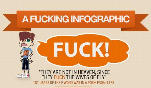 F*ck Word Inforgraphic
