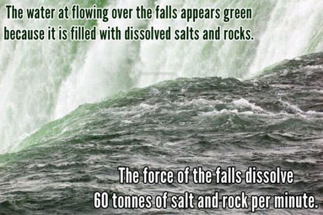 Interesting Facts about the Niagara Falls