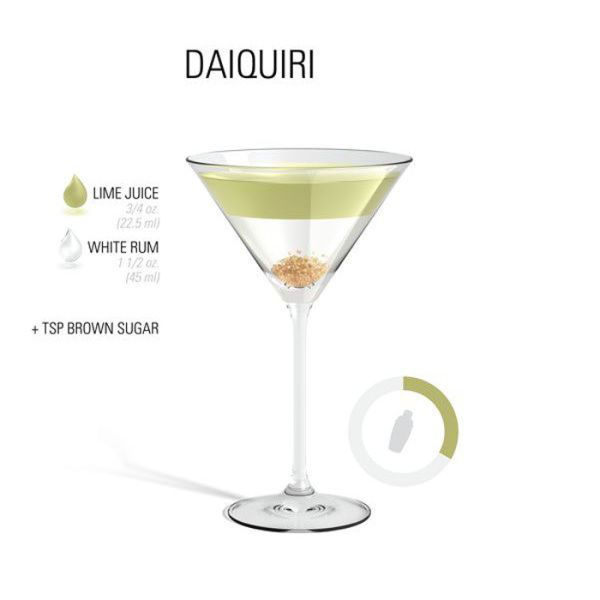 The World's Finest Cocktails
