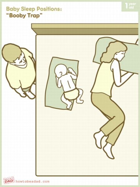 How Babies Sleep with Their Parents