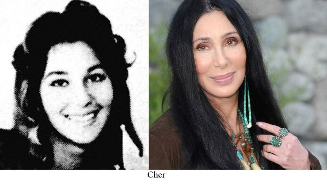 Famous People: Then and Now