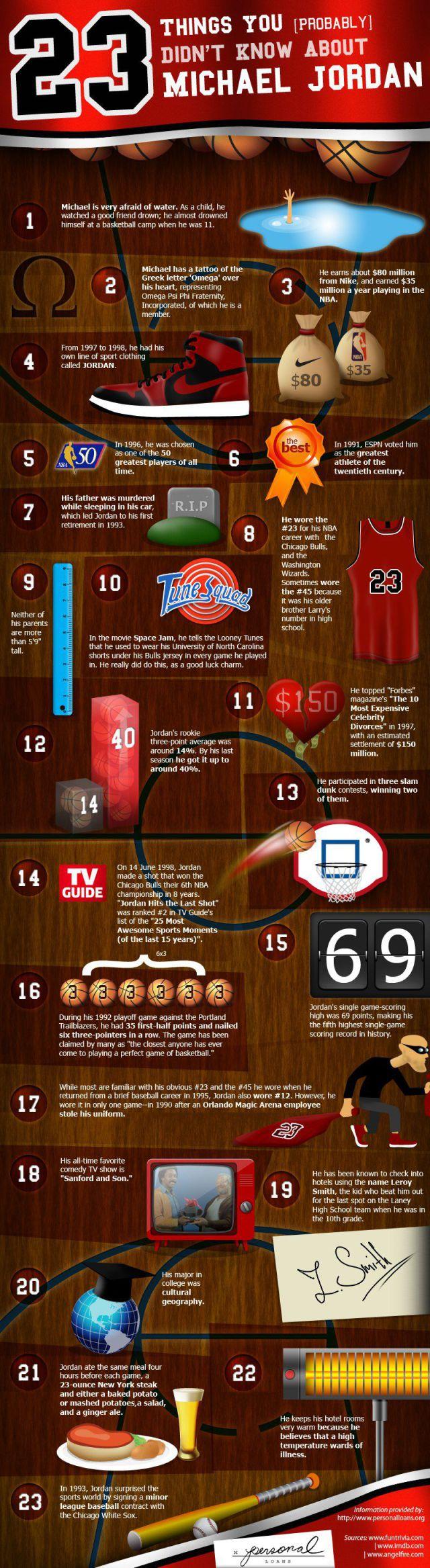 23 Amazing Michael Jordan Facts