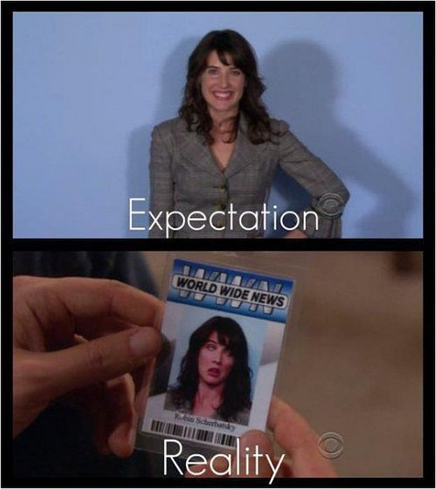 Expectations Meet Reality