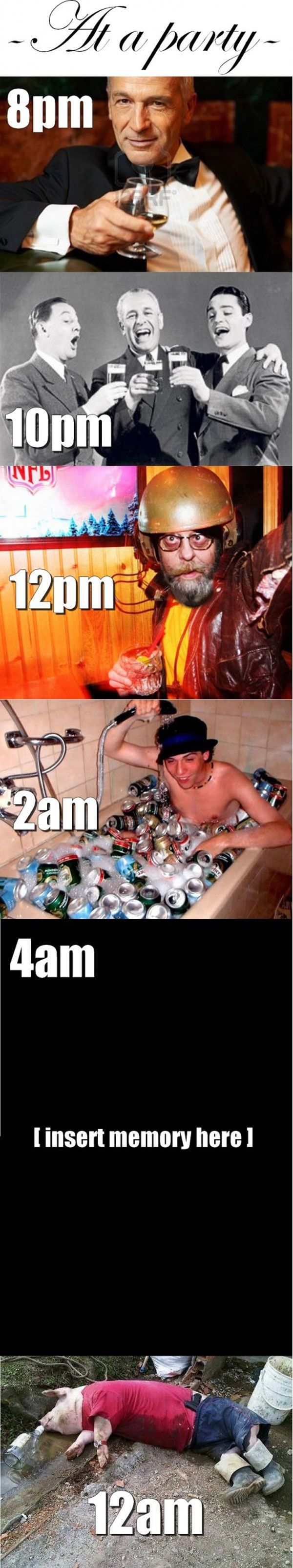 That's How Parties Usually Go