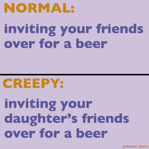 Normal vs. Creepy Comparison