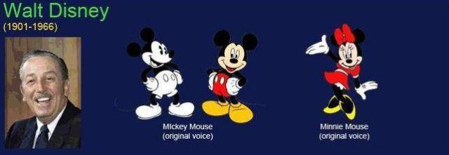 Voice Actors Behind Famous Cartoons