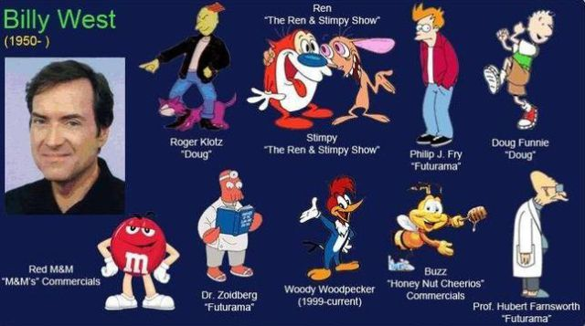 Voice Actors Behind Famous Cartoons