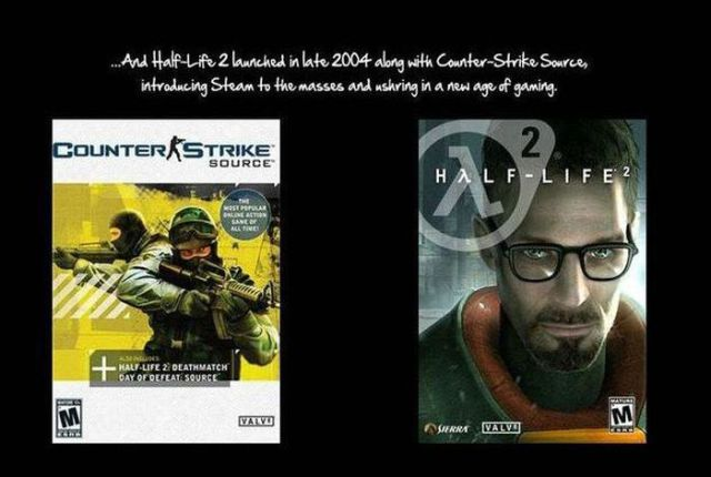 Was 2004 the Best Year for Gaming?
