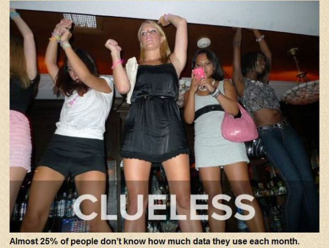 Unpleasant Statistics about Cell Phone Users