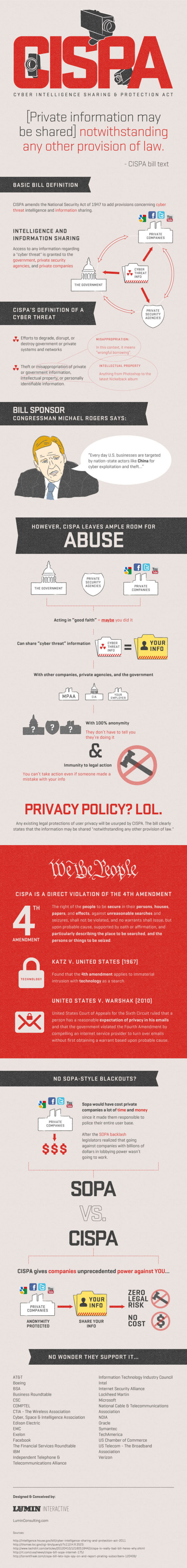 "Your Privacy May ""Lawfully"" Be in Danger on the Internet"