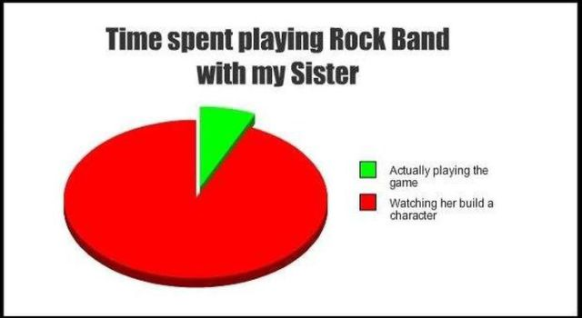 Our Life Honestly Described in Charts