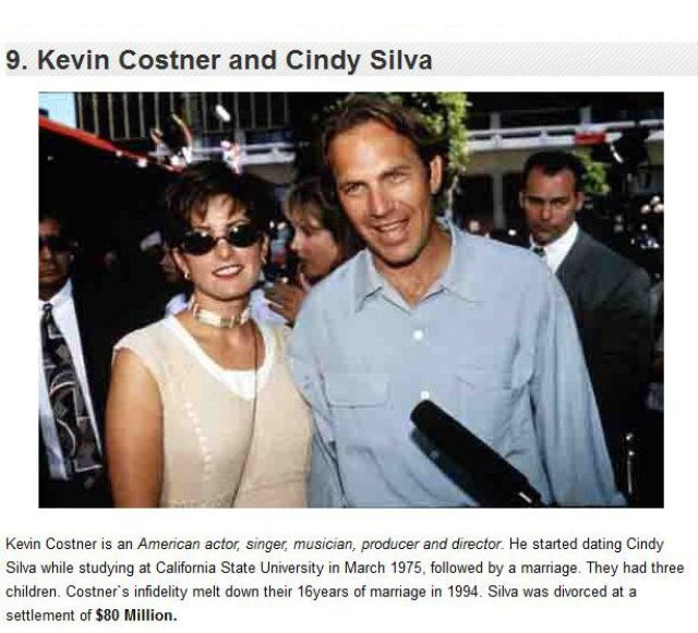 Mind-Boggling Celebrity Divorce Settlements