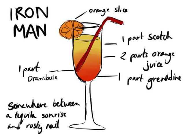 Cocktail Recipes for the Avengers Fans