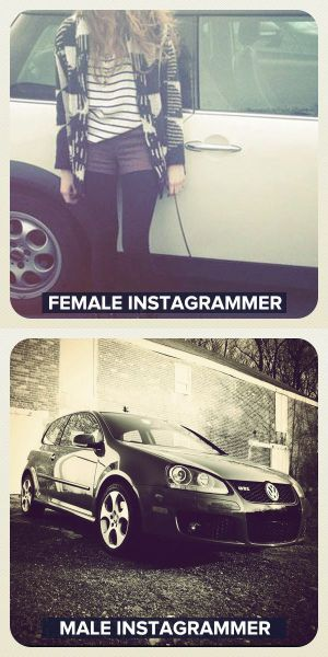 Typical Male and Female Instagrammers Compared