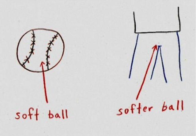 Important Things in Childlike Drawings