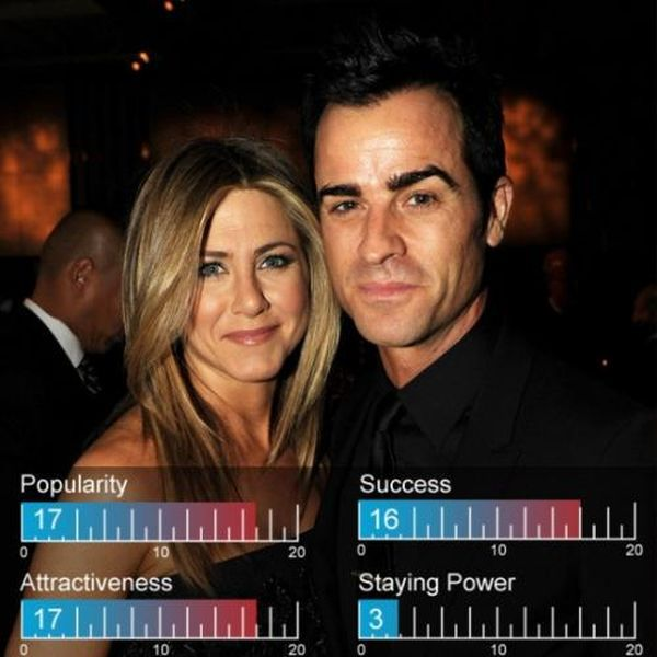 Best Celebrity Couples Of 2012