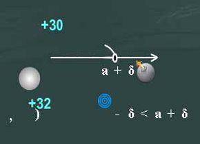 Math Pinball