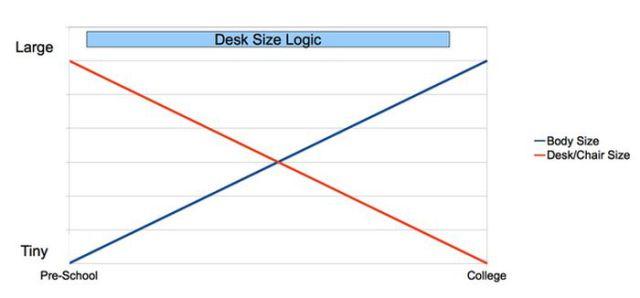 Gotta Love Logic!