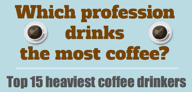 Who Drinks the Most Coffee at Work