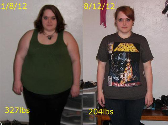 Once Chubby, Now Thin. Part 4