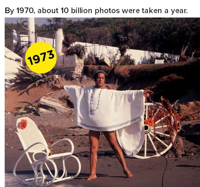 How Many Photographs Has Mankind Taken Throughout Its History?