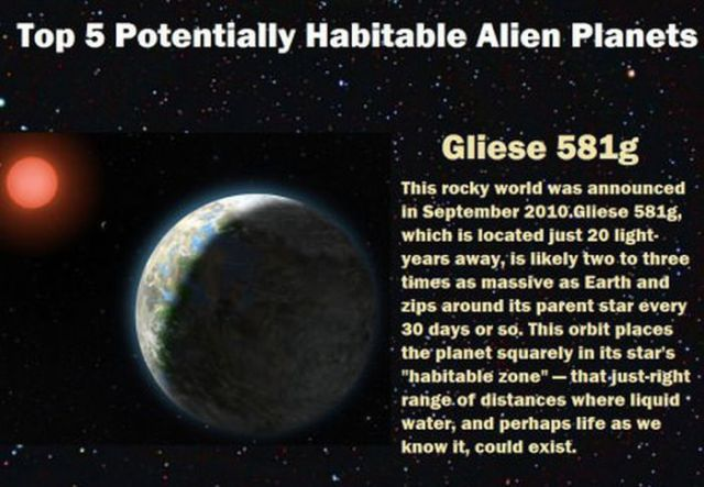 Potentially Habitable Alien Planets
