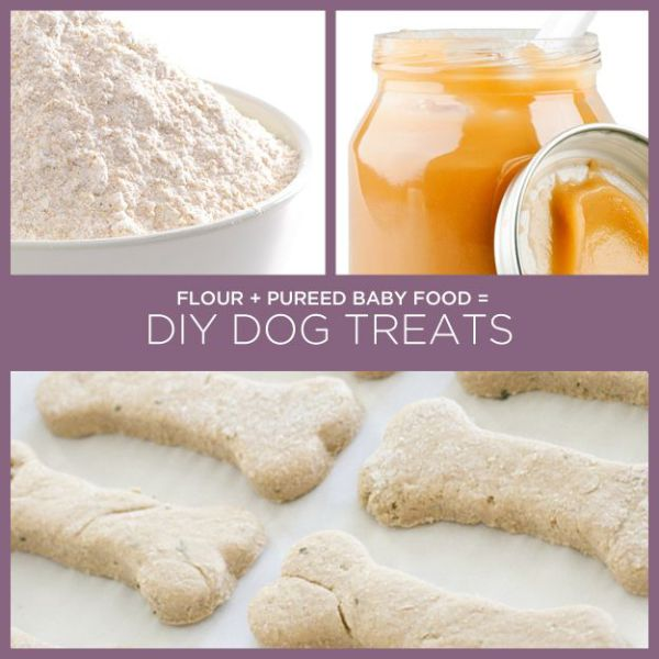 Tasty Two-Ingredient Treats