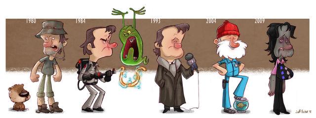 an animated timeline of movie stars 11 pics izismile com
