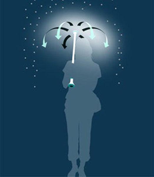 Invisible Umbrella