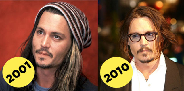 Celebs Who Seem Stuck in Time