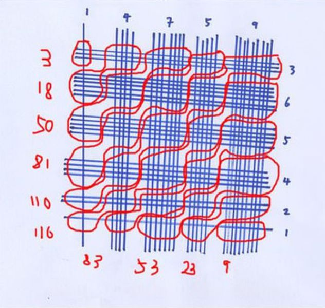 Drawing Lines For Multiplication : Multiply large numbers simply by drawing lines lifehacks
