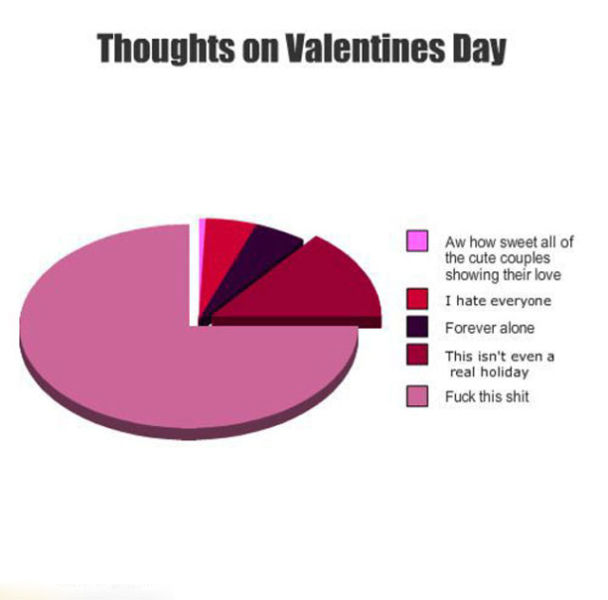 Valentine's Day Brings Out the Best and the Worst In People