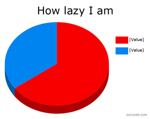 Chances You Are Not As Lazy As This