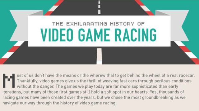 Racing Video Games from 1974 to the Present