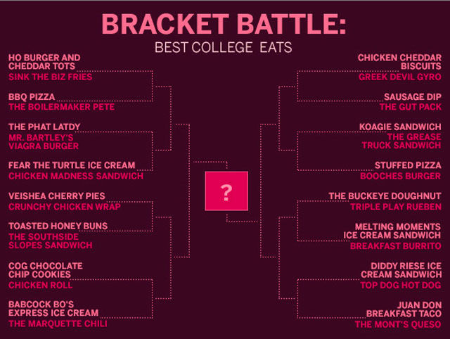 The Battle of the Best College Campus Eats from around the USA