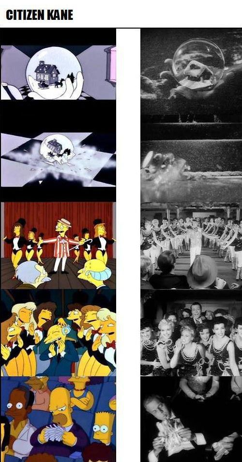 A Mix of TV, Movies and Historical Moments Featured on The Simpsons